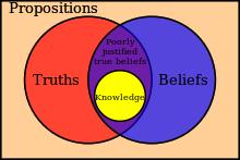 epistemological questions3.jpg